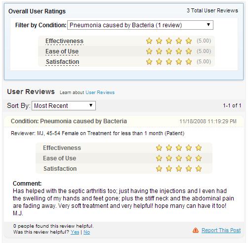 Unasyn Reviews