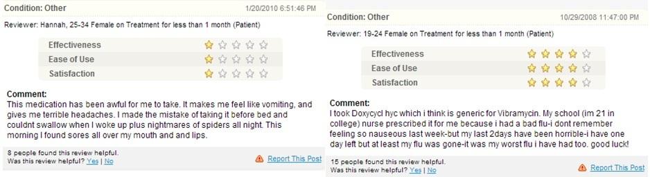 Vibramycin Reviews