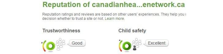 Canadianhealthcarenetwork.ca Reviews