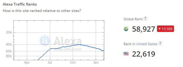 Phionbalance.com Reviews 20151