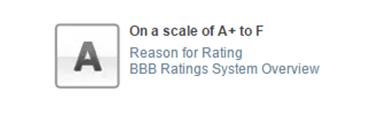 Assuredrx.com Reviews