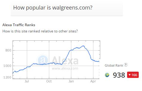 Walgreens.com Reviews1