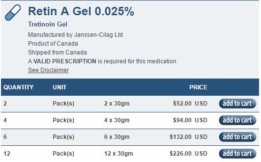Retin-A Pricing