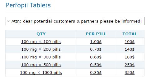 Perfopil Pricing