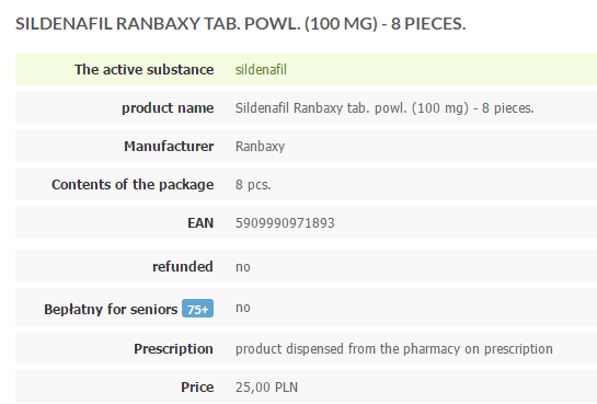Sildenafil Ranbaxy Price