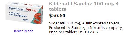 Sildenafil Sandoz Price