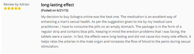 Suhagra Feedback