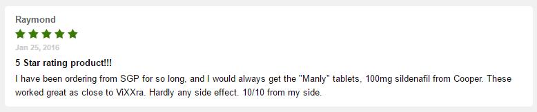 Cenforce Professional Reviews