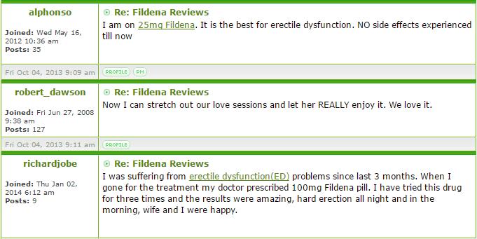 Fildena Consumer Reports