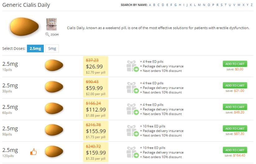 Canadian Neighbor Pharmacy Coupon Codes