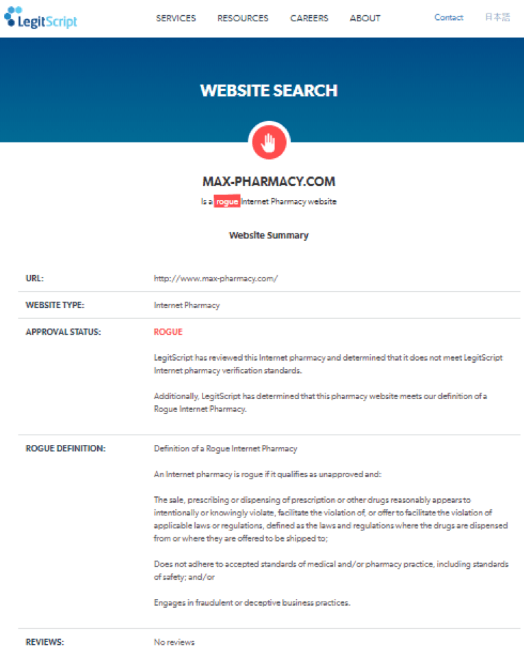 Drugstore Toronto Legitscript