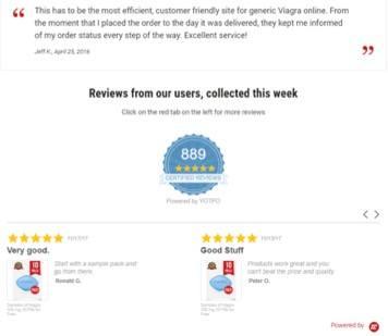 Sildenafilviagra.com Review