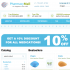pharmmall.co review